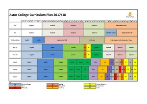 Curriculum plan