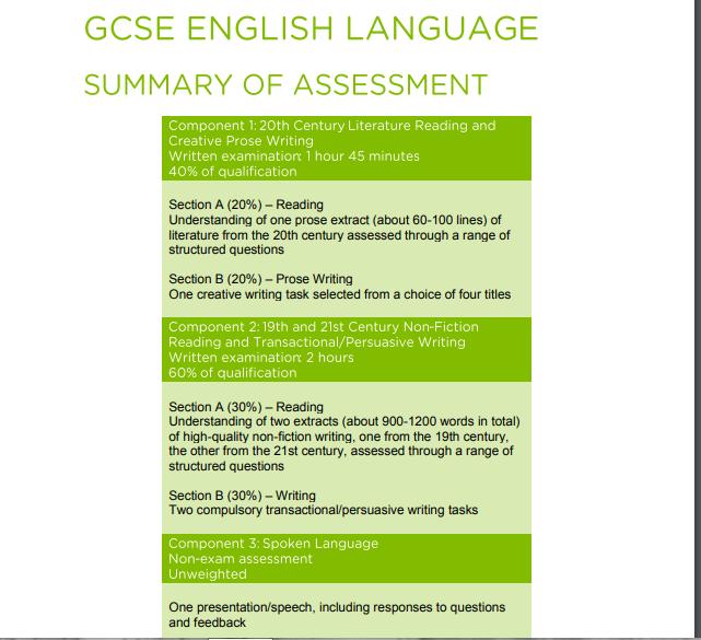 English Language Breakdown (002)